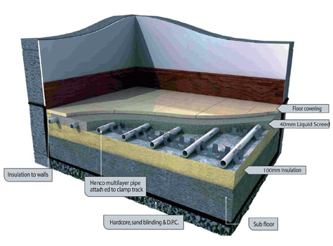 Underfloor Heating Ireland